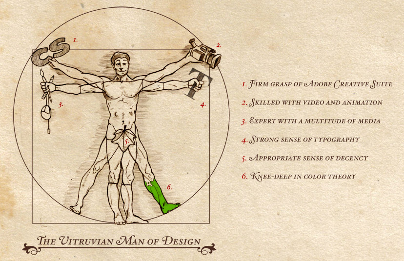 The Vitruvian Man of Design